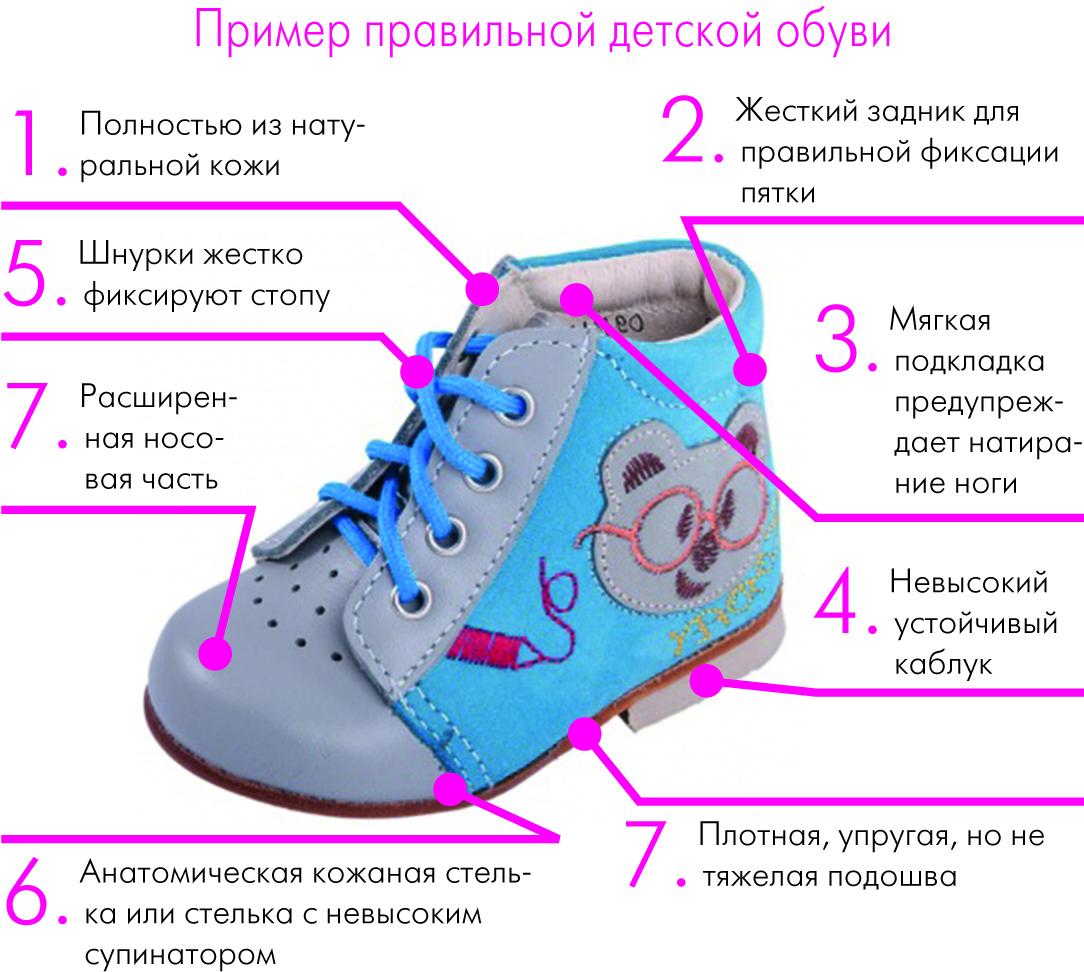 e8713efb0 Дополнительную информацию о видах детской обуви Вы можете узнать по  телефонам: +7 (49640) 46-5-46 (многоканальный), +7 (49640) 4-07-04, +7  (49640) 4-05-32 ...